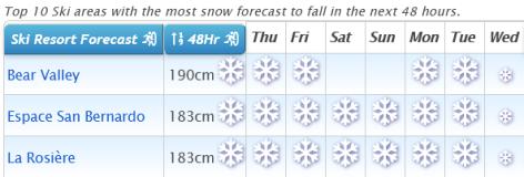 J2Ski Snow Report - January 28th 2021