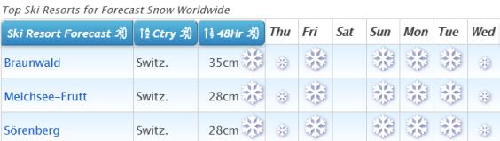 J2Ski Snow Report - March 11th 2021
