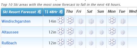 J2Ski Snow Report - March 18th 2021