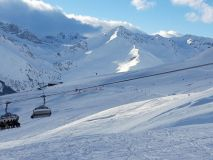 Mayrhofen Snow Reports - January 2019