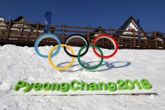 How Are Snow Conditions Looking for The Winter Olympics?