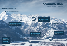 Kaprun's Two Ski Areas to be Connected