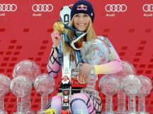 Lindsey Vonn Brings forward Retirement to World Championships Next Week