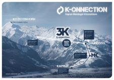 Long Planned Link Between Kaprun and its Glacier Enters Final Stages