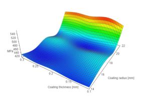 2d-bicubic-interpolate - npm
