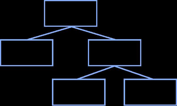 https://res.cloudinary.com/jackwoo/image/upload/v1573731614/jack%20woo/Tree_Implementation_in_Java_roy6sr.png