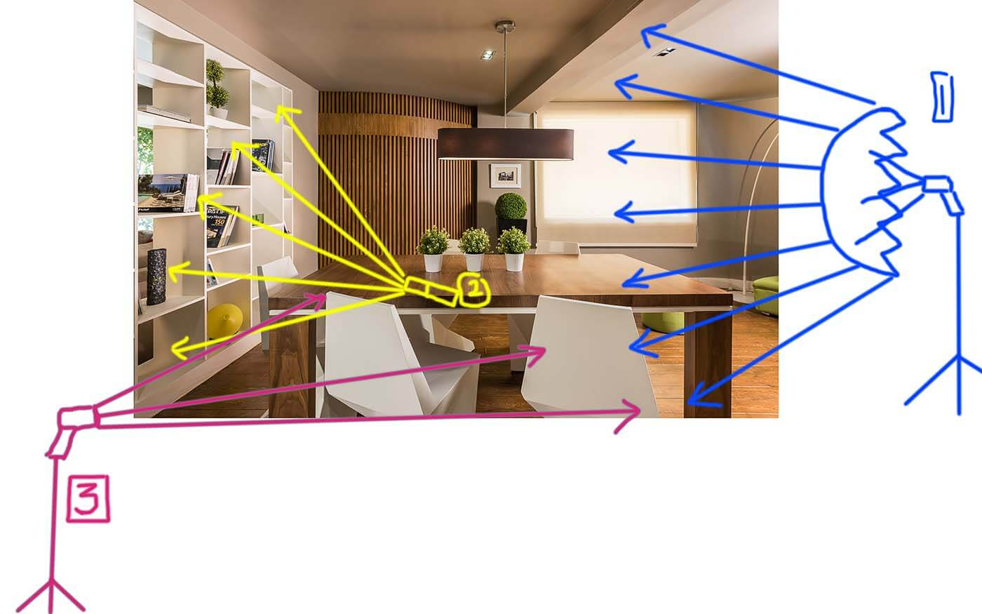 Interiors light setup diagram photograph