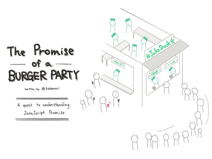 La promesse d'une fête du burger