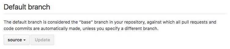 Paramétrage des branches dans GitHub