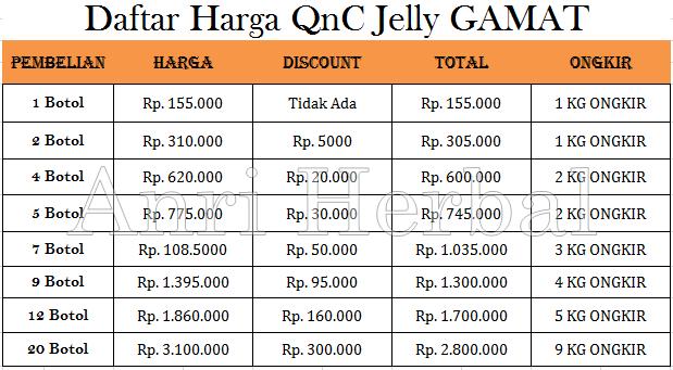 Agen Penjual QnC Jelly Gamat di Pakpak Bharat