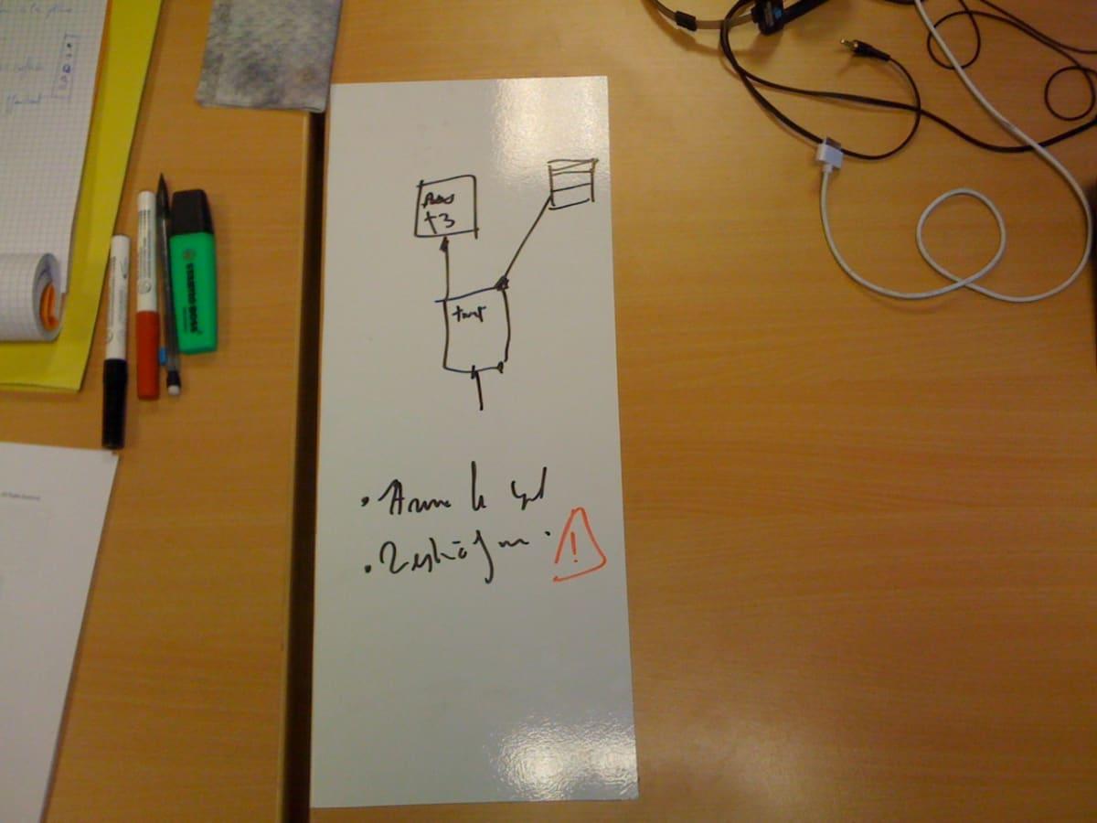 GribouilleTop : je dessine sur mon bureau et j'en suis fier
