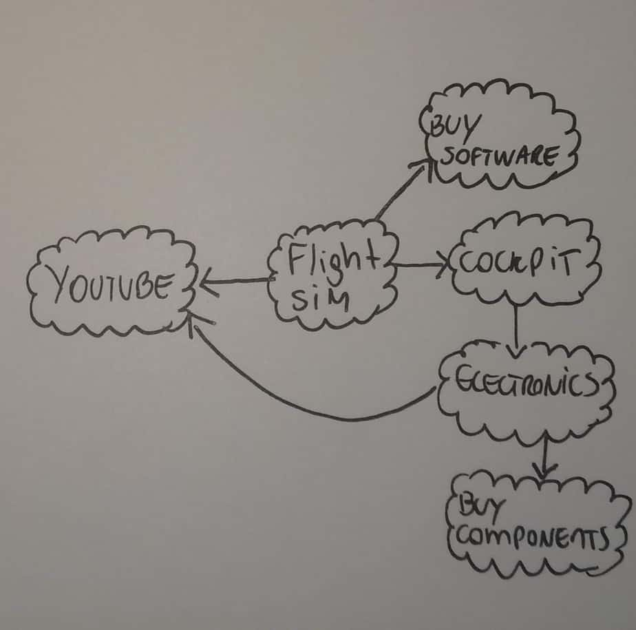 example-visual-mapping