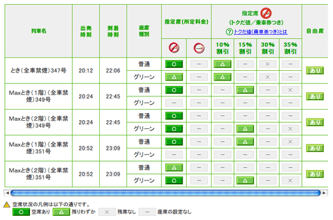 20120609-JR-えきねっとトクだ値-01