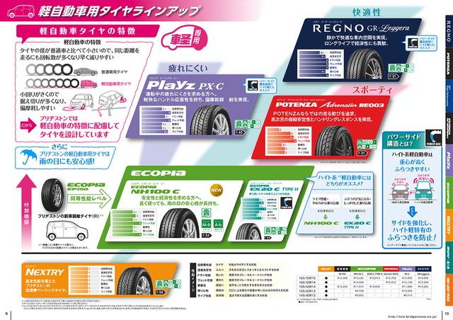 20170616-軽自動車用タイヤregno-gr-leggera-10