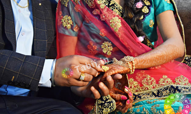 Marriage prediction free Astrology: An Easy method to know What Birth date says