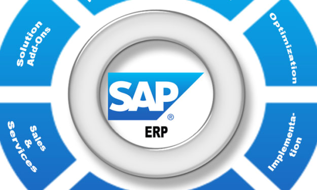 SAP ERP and CRM systems for Resource management