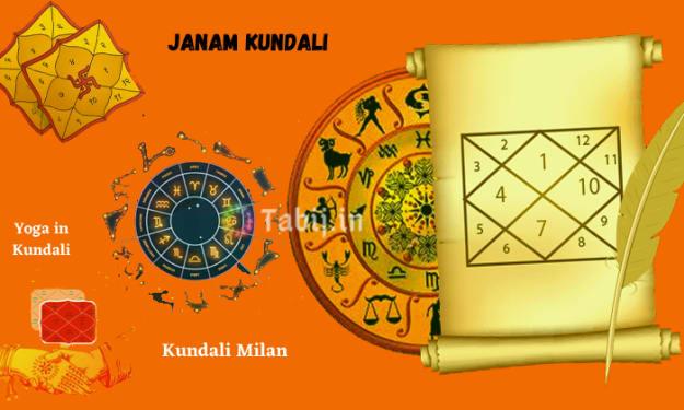Janam kundali predictions by date of birth: Free kundli in Hindi