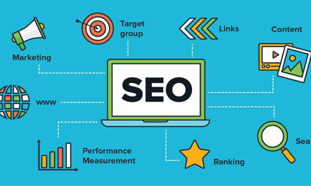 A Trusted Guide to Help You Find Affordable SEO Services For Your Small Business