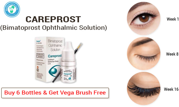 Get Beautiful & Stronger Eyelashes With Careprost