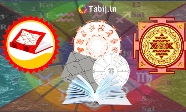 How is your free Janam Kundali prediction helpful for the future?