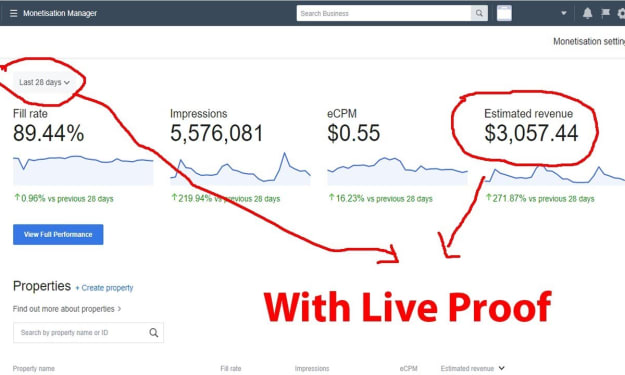 HOW YOU CAN EARN MONEY FROM YOUR FACEBOOK PAGE?