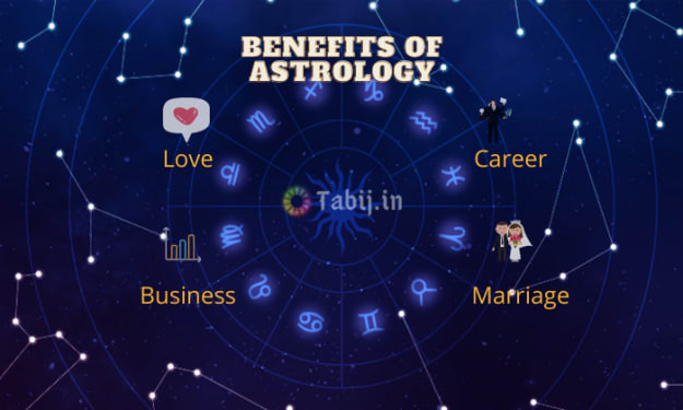 Top benefits of Indian Astrology by date of birth