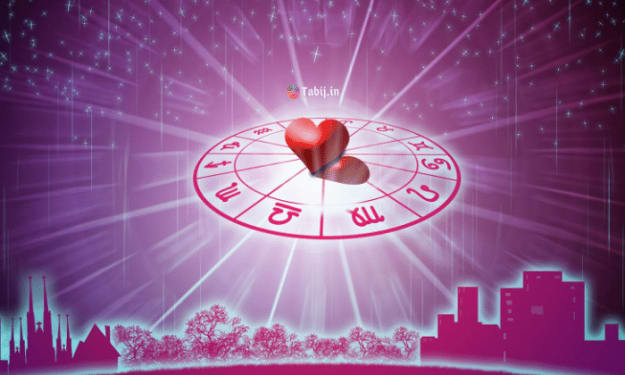 Relationship and zodiac sign in Indian astrology