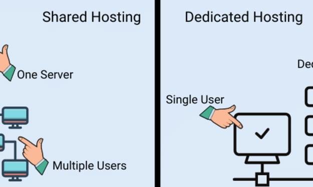 What Is Dedicated Hosting?