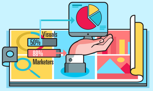 Use Infographics Now To Increase Your SEO Rankings