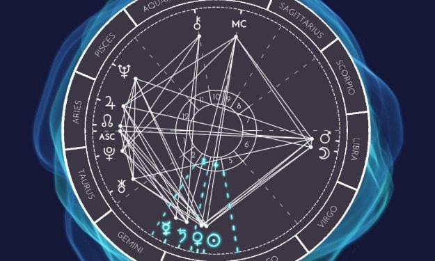 The Birth Chart of Nikola Tesla