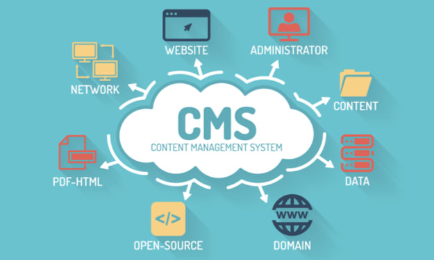 Caught in The CMS Soup? We'll Help You Pick One That's Just Right