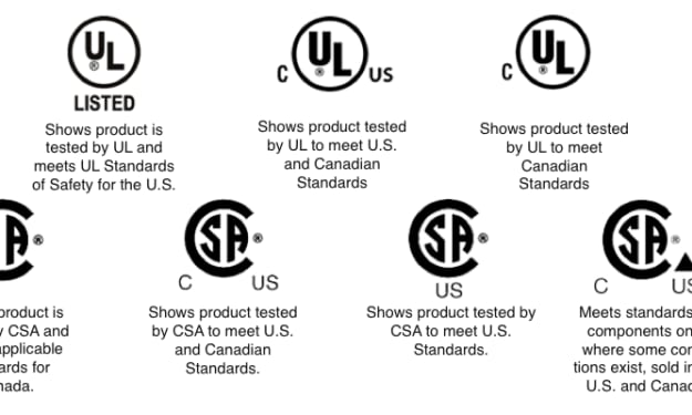 Difference Between UL, CSA, and CE Certifications