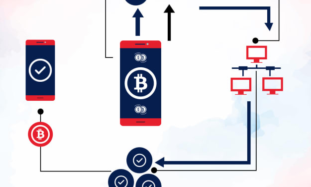 Top CryptoCurrency App Development Company in UAE | X- Byte Enterprise Solutions