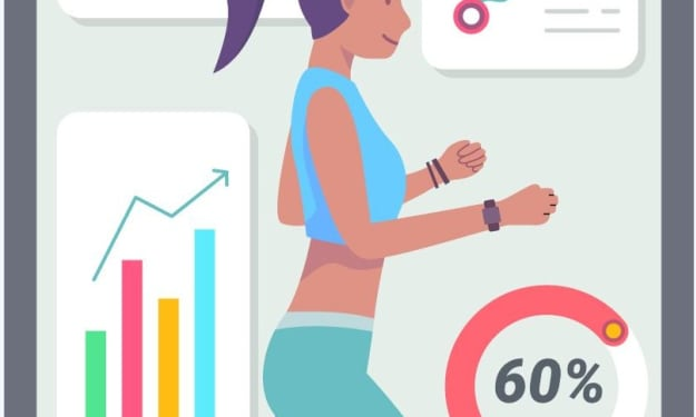 Create a Popular Fitness or Workout App like Fitbit