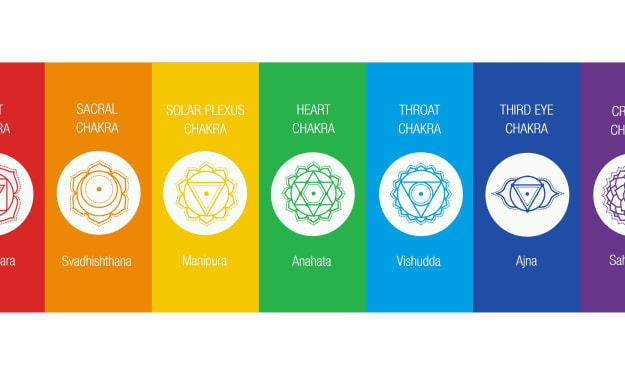 Keep calm and learn about Chakras
