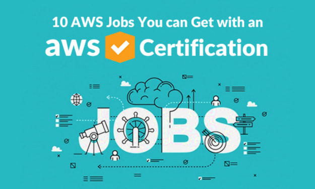 Highest paid jobs with AWS Certification