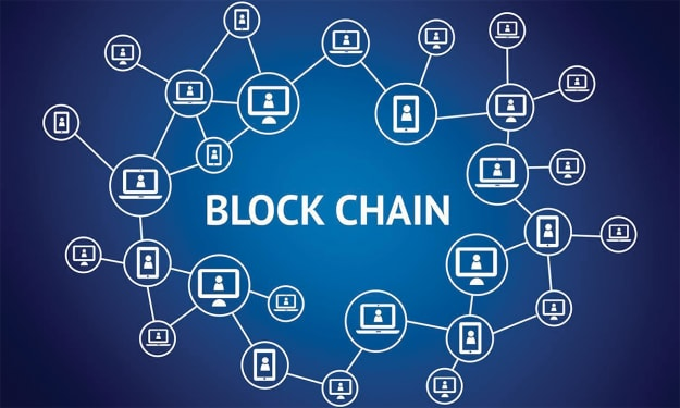 Advantages Of Blockchain In Cloud Computing