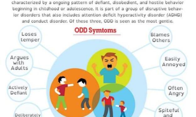 Oppositional Defiant Disorder (ODD)