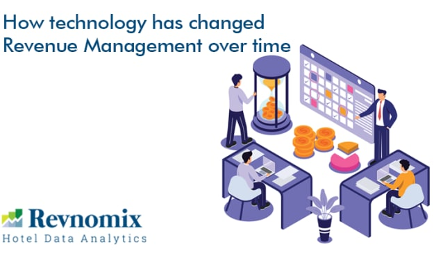 How technology has changed Revenue Management over time?
