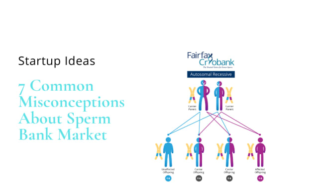 7 Common Misconceptions About Sperm Bank Market