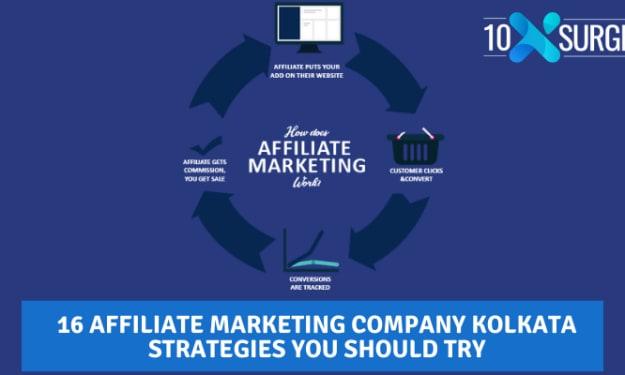 16 Affiliate Marketing Company Kolkata Strategies You Should Try