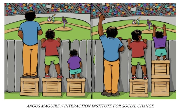 Equity is the New Equality