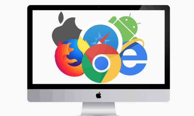 How to perform Cross-Browser Testing: A Detailed Guide