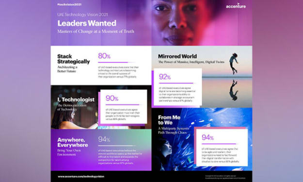 Technology was a lifeline during the global pandemic says Accenture