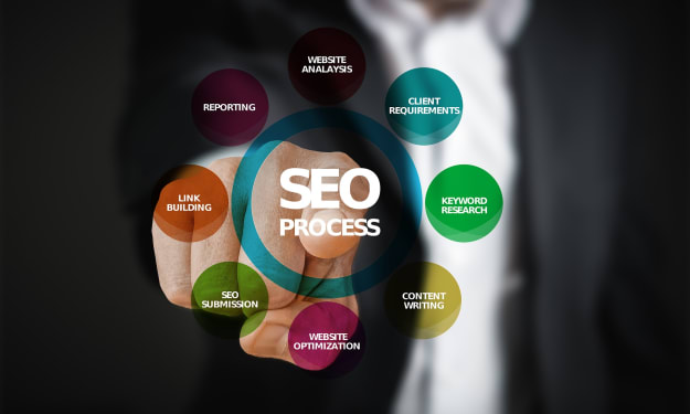 Tips for hiring a reliable Search Engine Optimization Services in Singapore