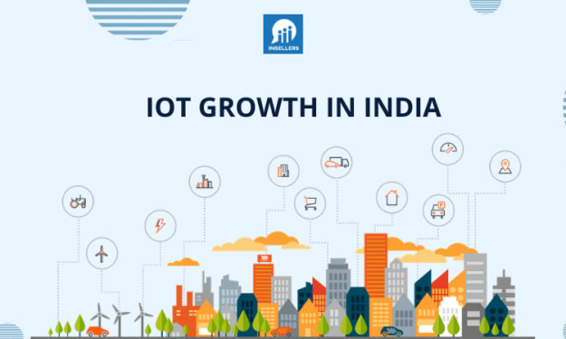 IOT GROWTH IN INDIA