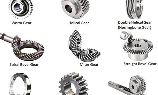 Types Of Gears And Their use In The Automotive Industry