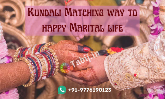 Kundali Matching   Kundali Milan   gun Milan by Name only for marriage