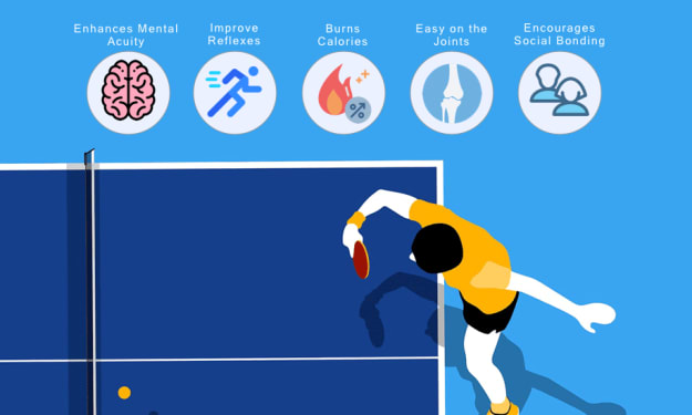 Prevention Of Injuries In Table Tennis