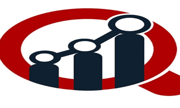 Clickstream Analytics Market Dynamics, Emerging Growth Factors, Investment Feasibility, Huge Growth till 2027